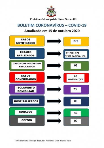 BOLETIM CORONAVÍRUS e VACINAÇÃO