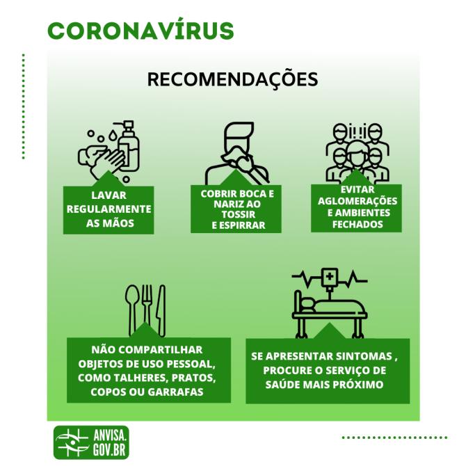 Medidas de proteção e prevenção ao coronavírus